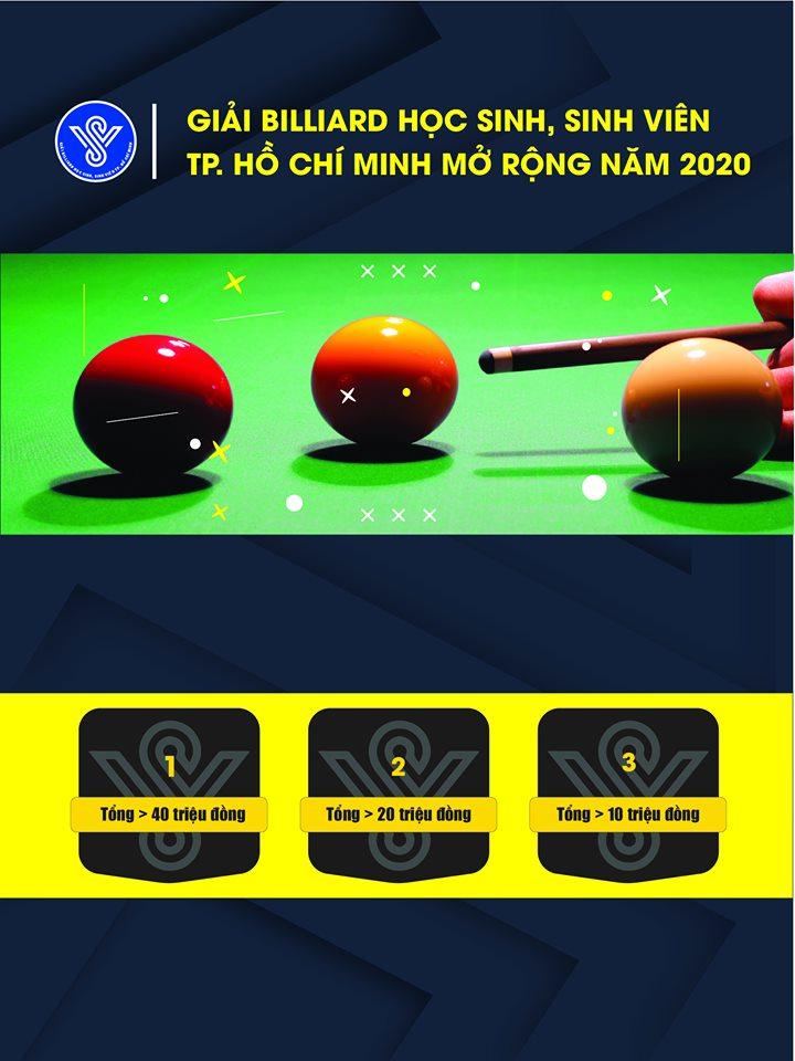 Giải Billiard Học sinh, Sinh Viên TP. Hồ Chí Minh mở rộng năm 2020