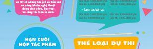 """Hội thi sáng tác Văn học nghệ thuật lần 4 – năm 2019 """"Biên giới xanh – Biển, đảo xanh"""""""