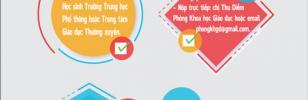 """Cuộc thi """"Giới thiệu tiểu sử nhân vật, sự kiện lịch sử lần 2 năm 2018 Chủ đề """"Tự hào sử Việt"""""""